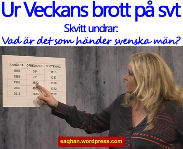 Män Svenska
